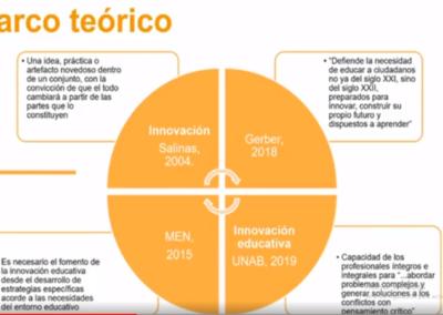 María P. Acuña A.  Perspectivas investigativas en «innovación educativa» de la Universidad Autónoma de Bucaramanga desde el enfoque de la educación en línea (e-learning).