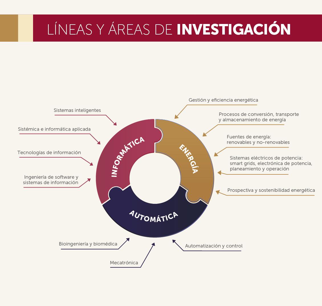 Ingeniería - Doctorado - Presencial   Universidad Autónoma de ...