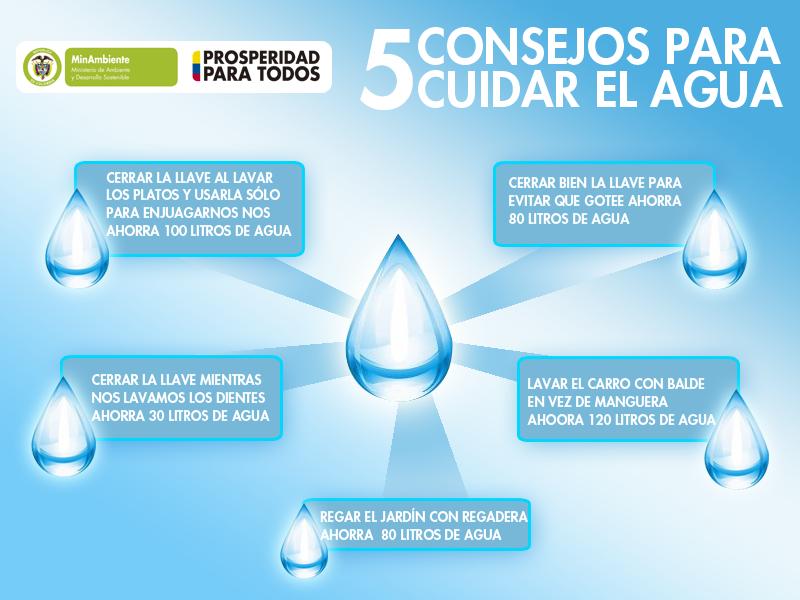 Dia mundial del agua universidad aut noma de bucaramanga for Ideas para ahorrar agua